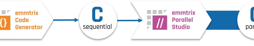 CPP2C_Workflow